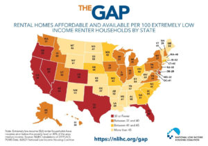 The gap, map of united states showing affordability and availability of rental homes for low income people. a few west coast states, texas and florida show least affordability and availability